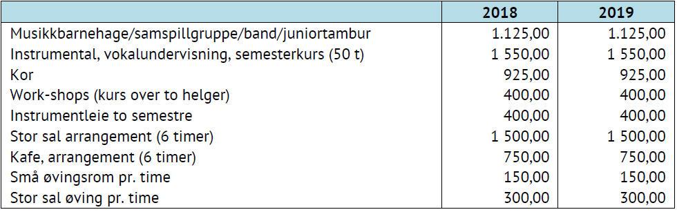 Tabell som viser Semesteravgift for elever scene U/kulturskolen