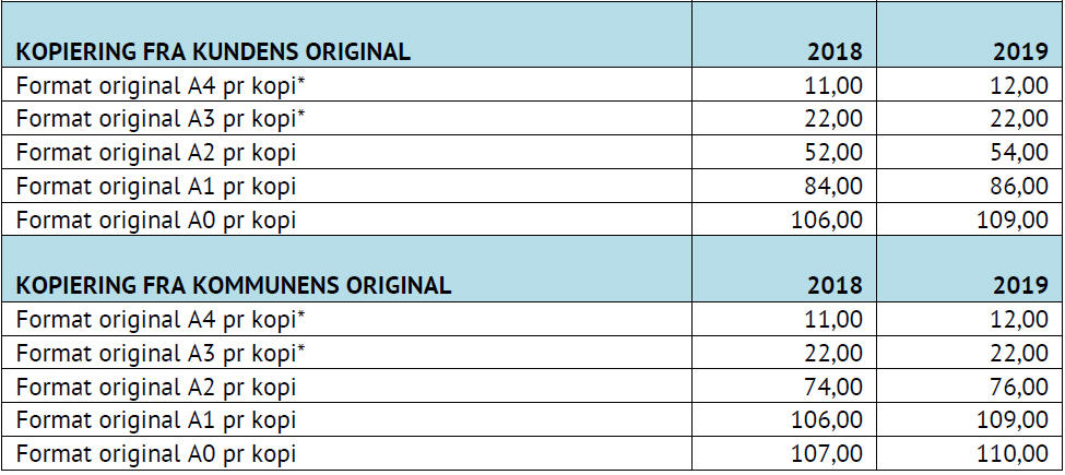 Tabell med prisliste kopiering og andre tjenester ved teknisk forvaltningsenhet