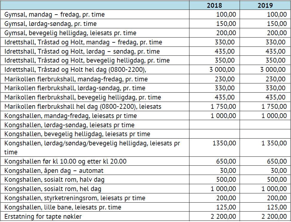 Tabell som viser priser på utleie av gymsaler